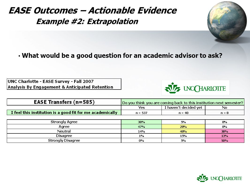 EASE Outcomes – Actionable Evidence Example #2: Extrapolation What would be a good question for an academic advisor to ask