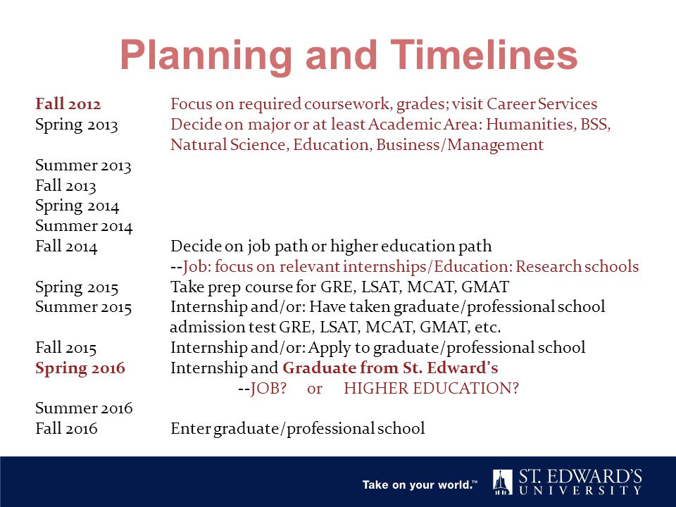 Planning and Timelines Fall 2012 Focus on required coursework, grades; visit Career Services Spring 2013 Decide on major or at least Academic Area: Hu