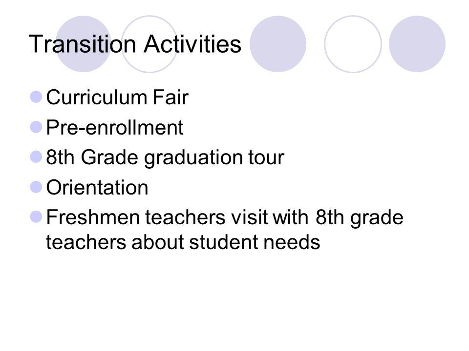 Transition Activities Curriculum Fair Pre-enrollment 8th Grade graduation tour Orientation Freshmen teachers visit with 8th grade teachers about stude