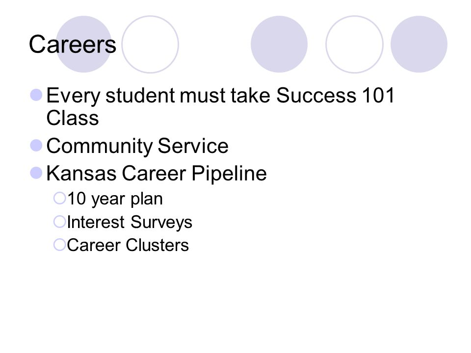 Careers Every student must take Success 101 Class Community Service Kansas Career Pipeline  10 year plan  Interest Surveys  Career Clusters