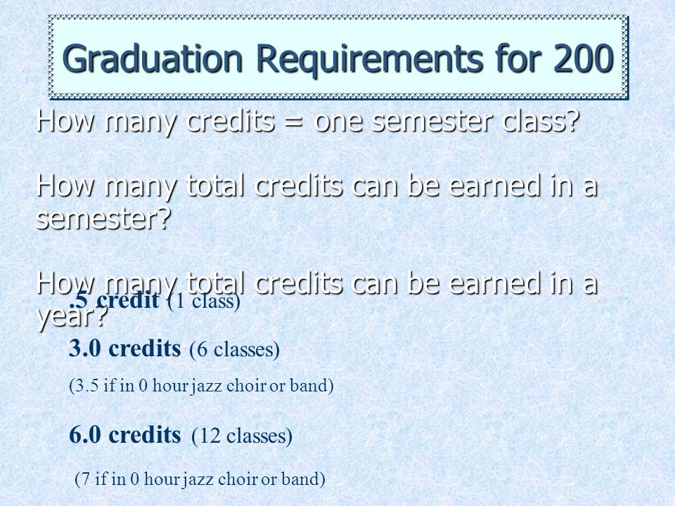 Graduation Requirements for 200 How many credits = one semester class? How many total credits can be earned in a semester? How many total credits can