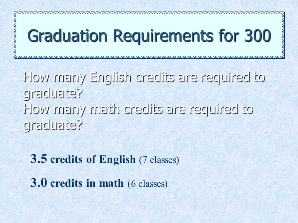 Graduation Requirements for 300 How many English credits are required to graduate? How many math credits are required to graduate? 3.5 credits of Engl
