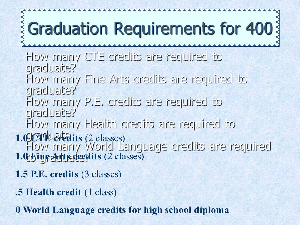 Graduation Requirements for 400 How many CTE credits are required to graduate? How many Fine Arts credits are required to graduate? How many P.E. cred
