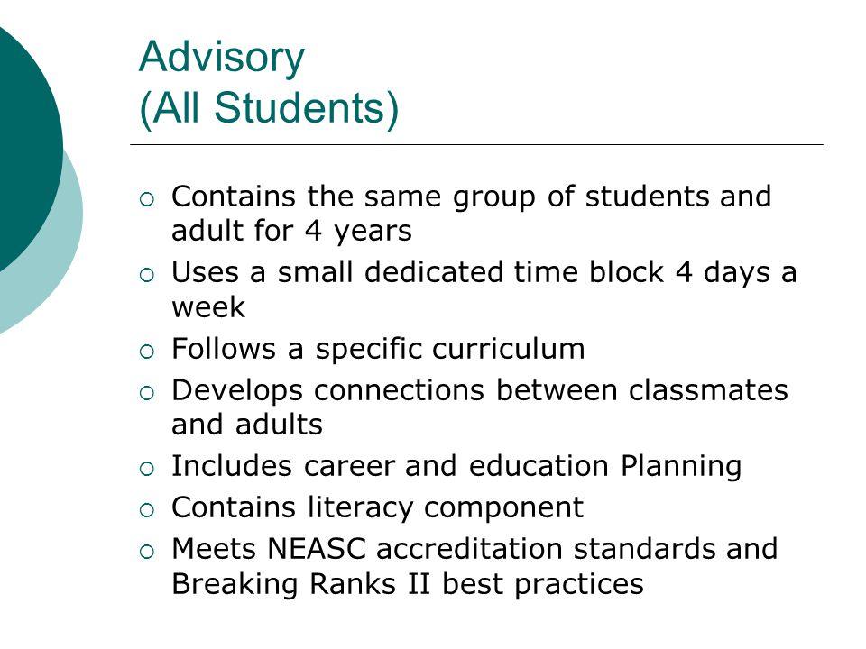 Sample Sophomore Schedule 3 MondayTuesdayWednesdayThursdayFriday A Period Learning Ctr.