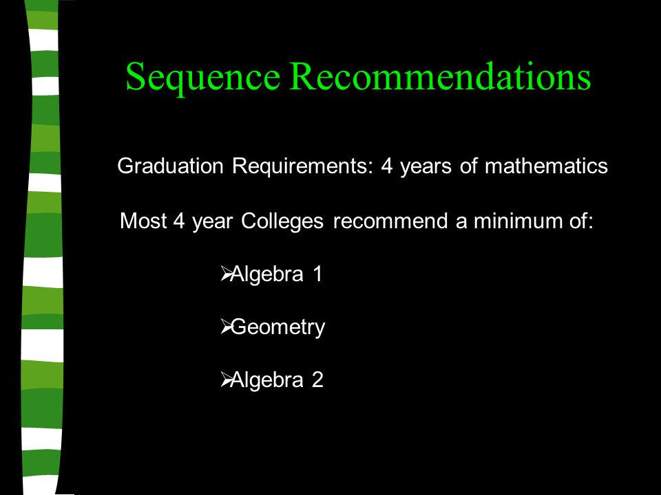 Sequence Recommendations Graduation Requirements: 4 years of mathematics Most 4 year Colleges recommend a minimum of:  Algebra 1  Geometry  Algebra 2