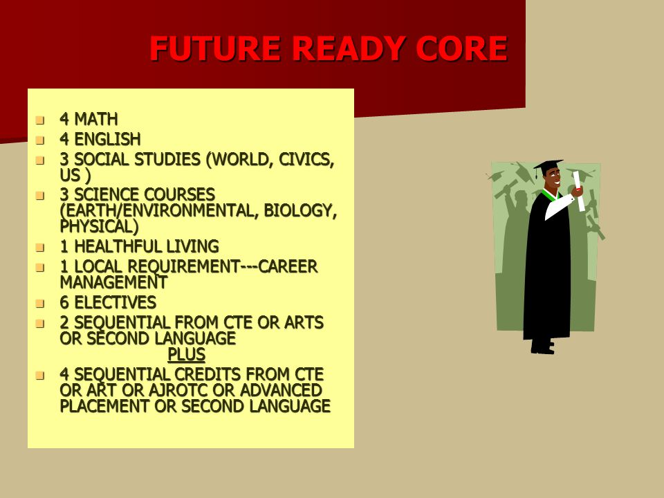 FUTURE READY CORE 4 MATH 4 MATH 4 ENGLISH 4 ENGLISH 3 SOCIAL STUDIES (WORLD, CIVICS, US ) 3 SOCIAL STUDIES (WORLD, CIVICS, US ) 3 SCIENCE COURSES (EARTH/ENVIRONMENTAL, BIOLOGY, PHYSICAL) 3 SCIENCE COURSES (EARTH/ENVIRONMENTAL, BIOLOGY, PHYSICAL) 1 HEALTHFUL LIVING 1 HEALTHFUL LIVING 1 LOCAL REQUIREMENT---CAREER MANAGEMENT 1 LOCAL REQUIREMENT---CAREER MANAGEMENT 6 ELECTIVES 6 ELECTIVES 2 SEQUENTIAL FROM CTE OR ARTS OR SECOND LANGUAGE PLUS 2 SEQUENTIAL FROM CTE OR ARTS OR SECOND LANGUAGE PLUS 4 SEQUENTIAL CREDITS FROM CTE OR ART OR AJROTC OR ADVANCED PLACEMENT OR SECOND LANGUAGE 4 SEQUENTIAL CREDITS FROM CTE OR ART OR AJROTC OR ADVANCED PLACEMENT OR SECOND LANGUAGE
