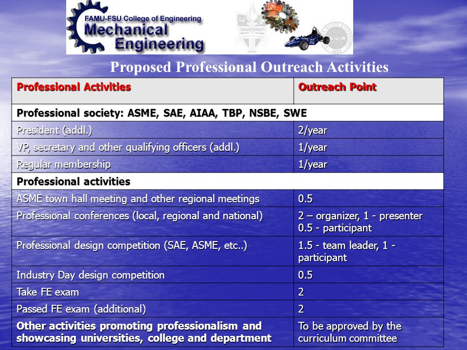 Proposed Professional Outreach Activities Professional Activities Outreach Point Professional society: ASME, SAE, AIAA, TBP, NSBE, SWE President (addl