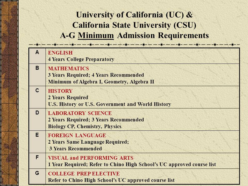 Graduation Requirements: Everything you do freshman year MATTERS, so pay close attention! Minimum 2.0 GPA Pass the California High School Exit Exam (C
