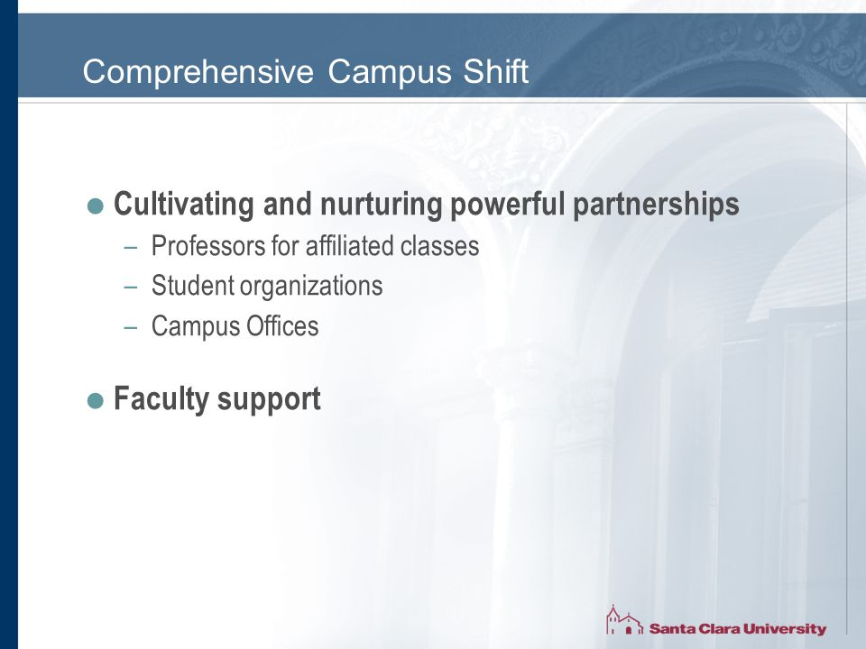 Comprehensive Campus Shift  Cultivating and nurturing powerful partnerships –Professors for affiliated classes –Student organizations –Campus Offices  Faculty support