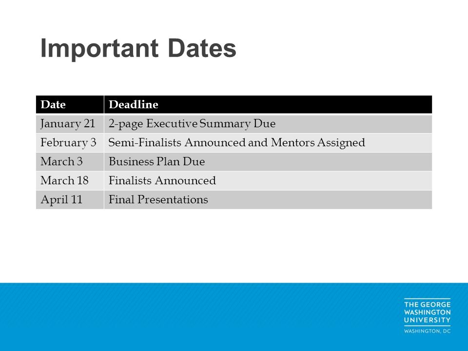 DateDeadline January 212-page Executive Summary Due February 3Semi-Finalists Announced and Mentors Assigned March 3Business Plan Due March 18Finalists