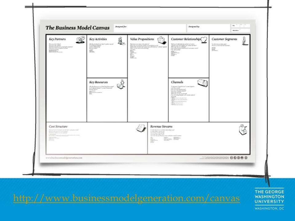 http://www.businessmodelgeneration.com/canvas