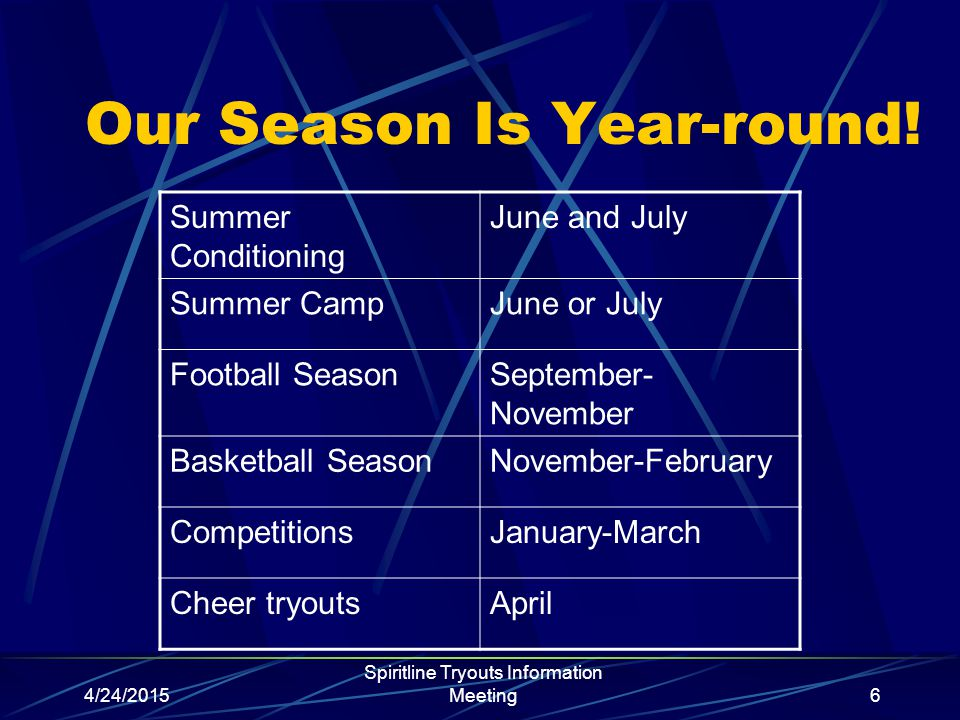 4/24/2015 Spiritline Tryouts Information Meeting6 Our Season Is Year-round! Summer Conditioning June and July Summer CampJune or July Football SeasonS