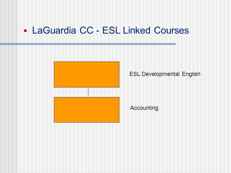  LaGuardia CC - ESL Linked Courses ESL Developmental English Accounting