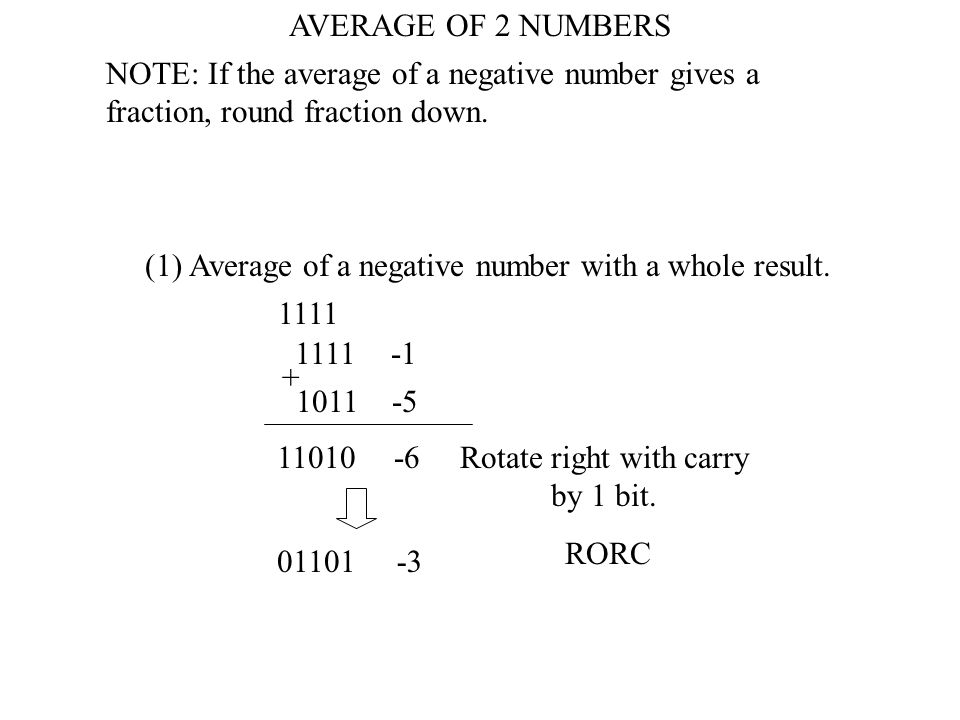 10008 01117 01111 + 15Rotate right with carry by 1 bit. RORC 01117.5 (1) Average of a positive number with a fractional result. AVERAGE OF 2 NUMBERS N