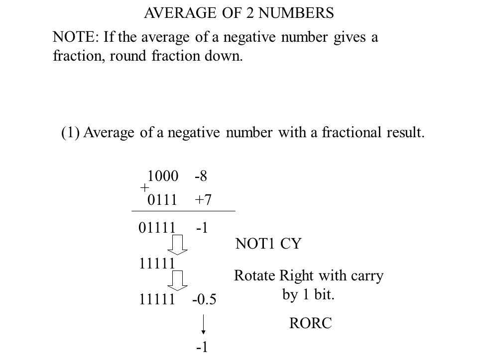 1111-1 1011-5 11010 + -6Rotate right with carry by 1 bit. RORC 01101-3 (1) Average of a negative number with a whole result. AVERAGE OF 2 NUMBERS NOTE