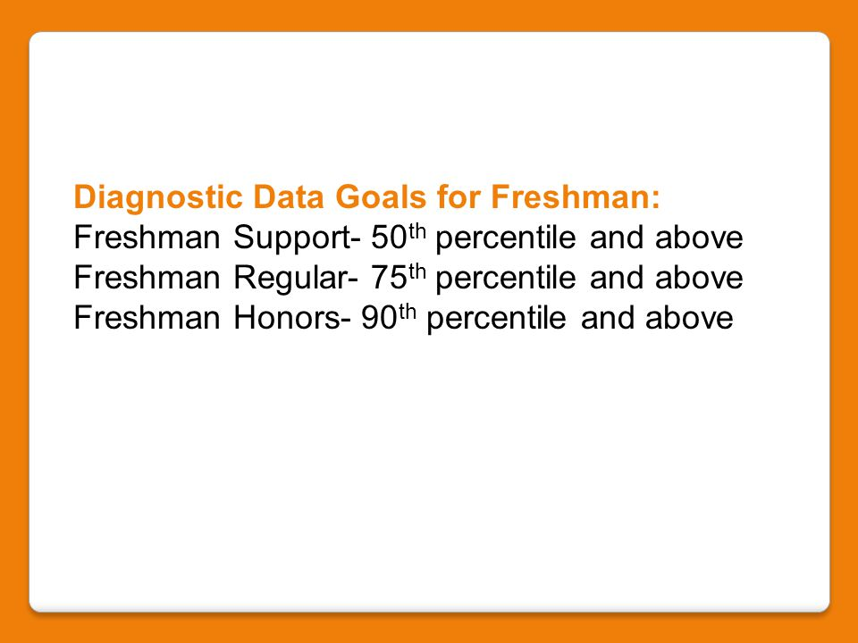 Diagnostic Data Goals for Freshman: Freshman Support- 50 th percentile and above Freshman Regular- 75 th percentile and above Freshman Honors- 90 th percentile and above