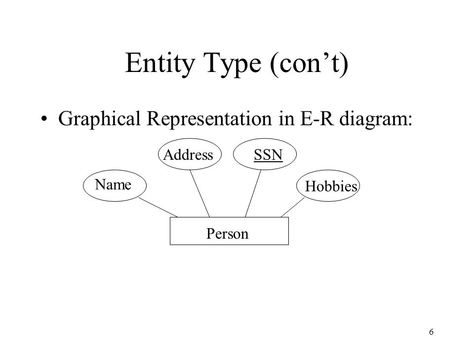 27 Type Hierarchies and Relational Model Supertypes and subtypes can be realized as separate relations –Need a way of identifying subtype entity with its (unique) related supertype entity Choose a candidate key and make it an attribute of all entity types in hierarchy