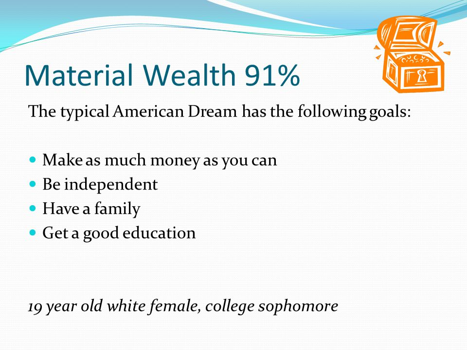 """Material Wealth 91% """"The American Dream is to have a life of freedom and happiness. Americans wish to obtain a life full of wealth and strength in wha"""