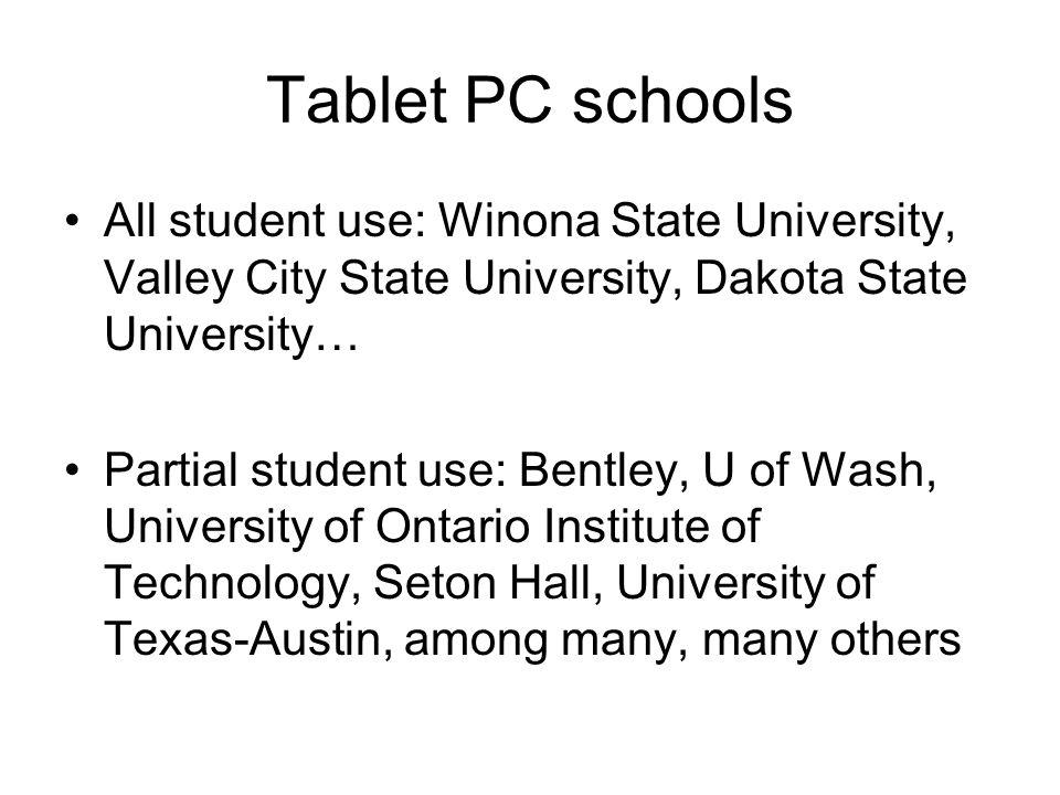 Tablet PC schools All student use: Winona State University, Valley City State University, Dakota State University… Partial student use: Bentley, U of Wash, University of Ontario Institute of Technology, Seton Hall, University of Texas-Austin, among many, many others