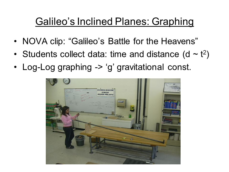 Galileo's Inclined Planes: Graphing NOVA clip: Galileo's Battle for the Heavens Students collect data: time and distance (d ~ t 2 ) Log-Log graphing -> 'g' gravitational const.
