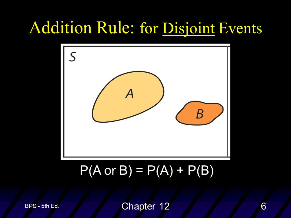 BPS - 5th Ed. Chapter 126 Addition Rule: for Disjoint Events P(A or B) = P(A) + P(B)