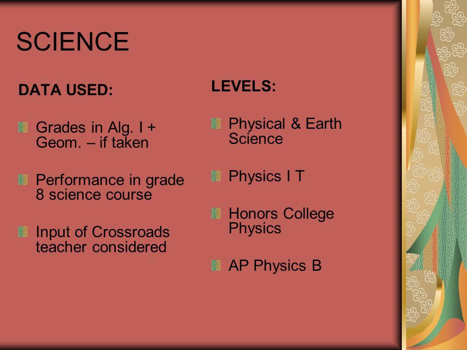SCIENCE DATA USED: Grades in Alg. I + Geom.