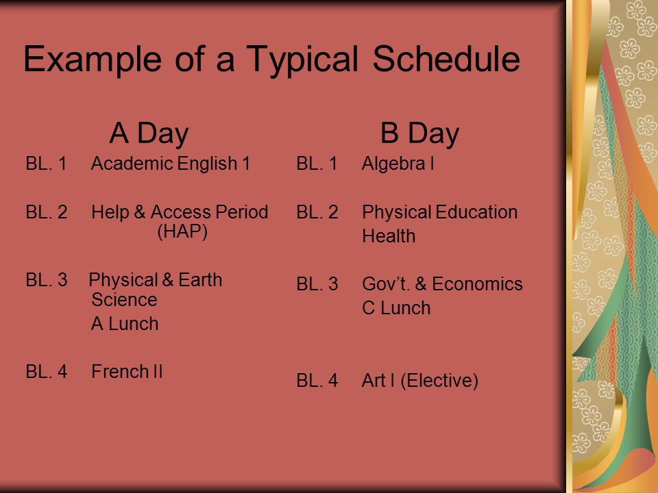 Example of a Typical Schedule A Day BL. 1Academic English 1 BL.