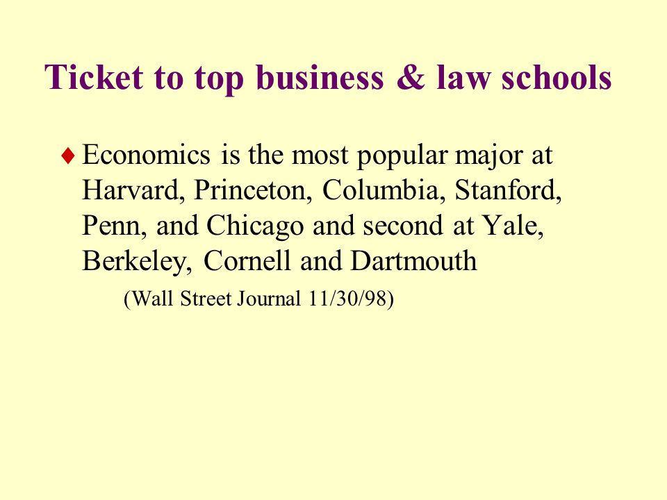 Ticket to top business & law schools  Economics is the most popular major at Harvard, Princeton, Columbia, Stanford, Penn, and Chicago and second at Yale, Berkeley, Cornell and Dartmouth (Wall Street Journal 11/30/98)