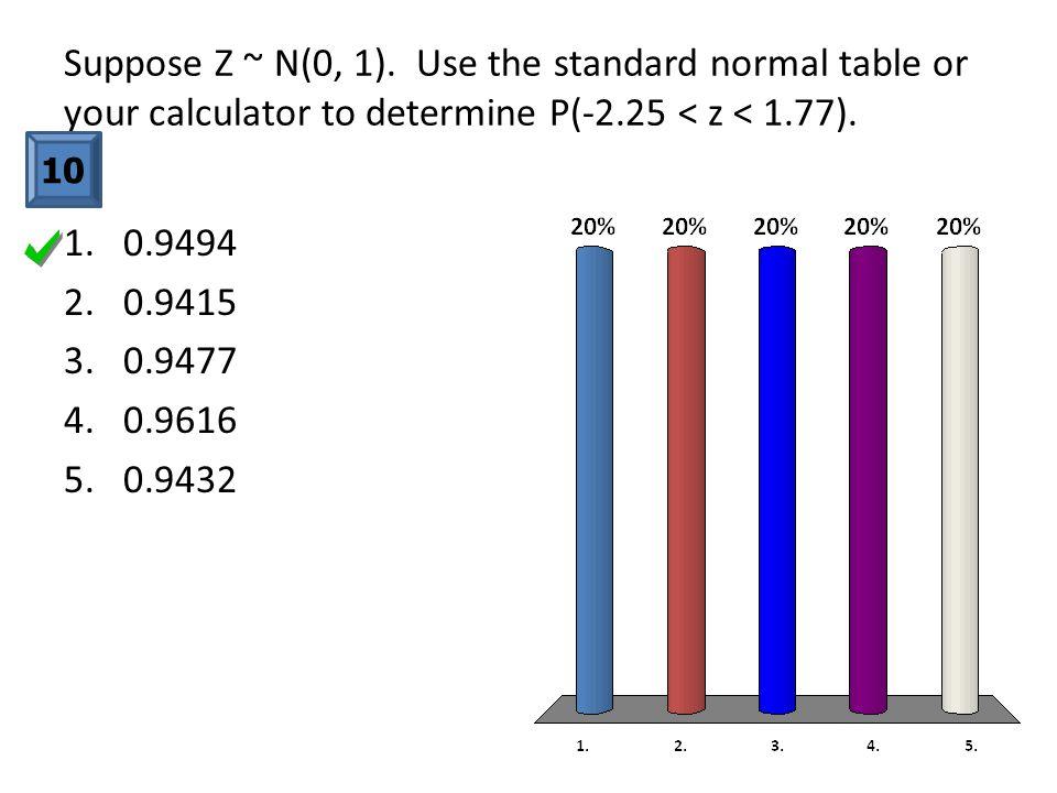 Suppose Z ~ N(0, 1).