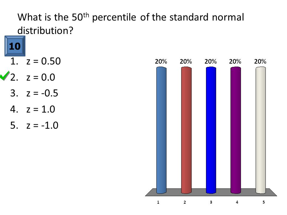What is the 50 th percentile of the standard normal distribution.