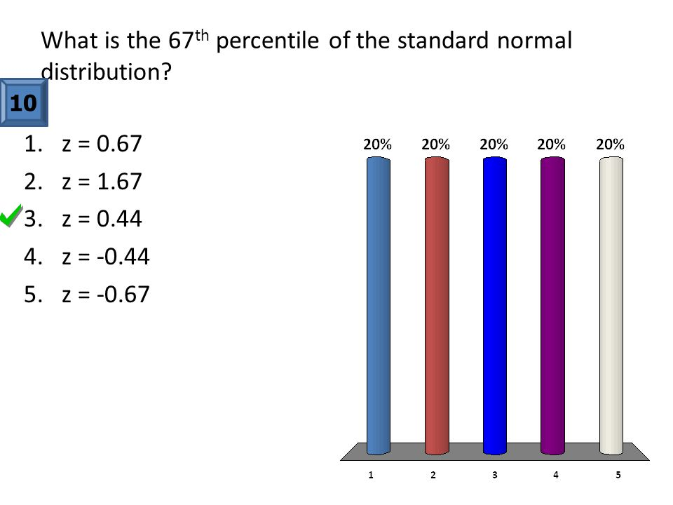 What is the 67 th percentile of the standard normal distribution.