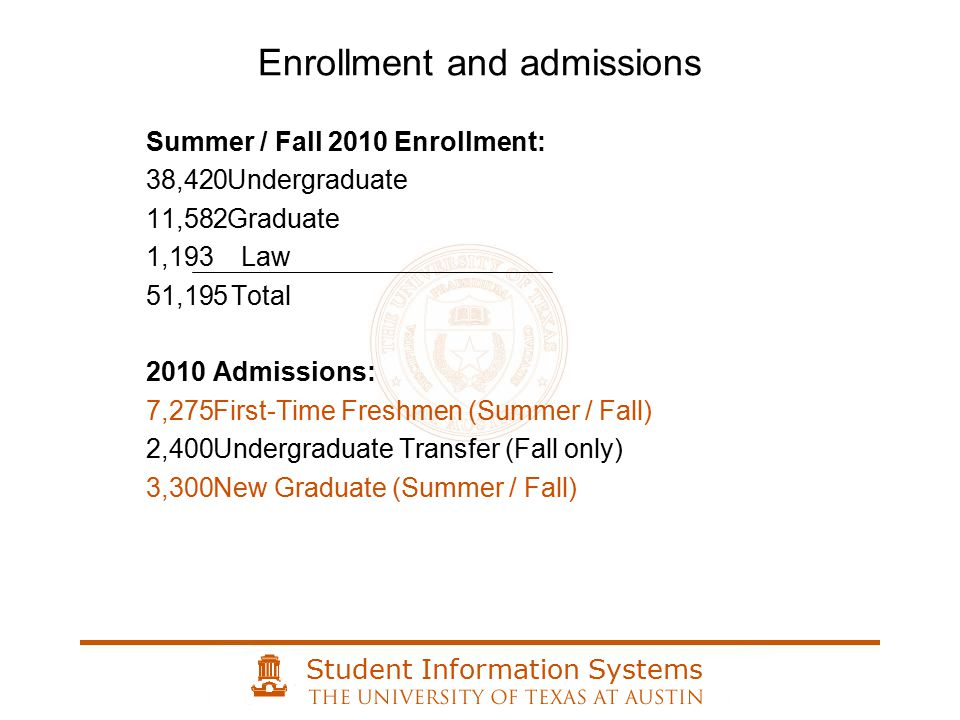Student Information Systems Enrollment and admissions Summer / Fall 2010 Enrollment: 38,420Undergraduate 11,582Graduate 1,193Law 51,195Total 2010 Admissions: 7,275First-Time Freshmen (Summer / Fall) 2,400Undergraduate Transfer (Fall only) 3,300New Graduate (Summer / Fall)