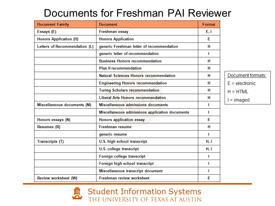 Student Information Systems Documents for Freshman PAI Reviewer Document FamilyDocumentFormat Essays (E)Freshman essayE, I Honors Application (H)Honors ApplicationE Letters of Recommendation (L)generic Freshman letter of recommendationH generic letter of recommendationI Business Honors recommendationH Plan II recommendationH Natural Sciences Honors recommendationH Engineering Honors recommendationH Turing Scholars recommendationH Liberal Arts Honors recommendationH Miscellaneous documents (M)Miscellaneous admissions documentsI Miscellaneous admissions application documentsI Honors essays (N)Honors application essayE Resumes (R)Freshman resumeH generic resumeI Transcripts (T)U.S.