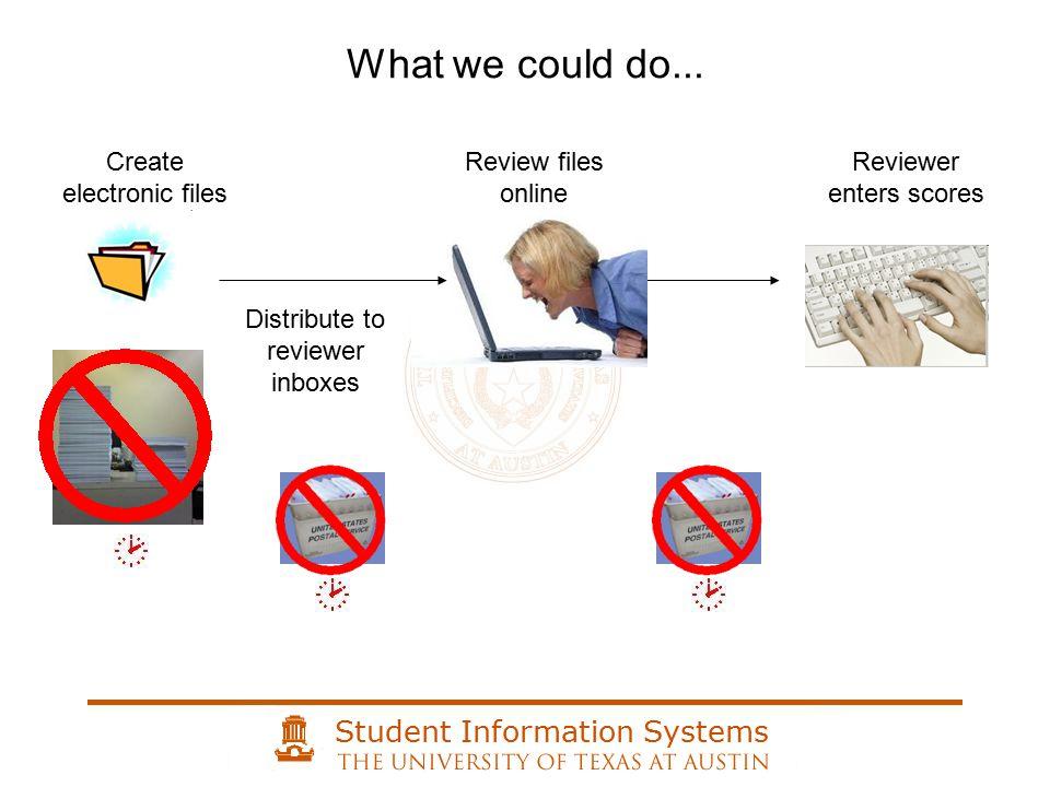 Student Information Systems Rich Rutty – rrutty@austin.utexas.edu Contact: