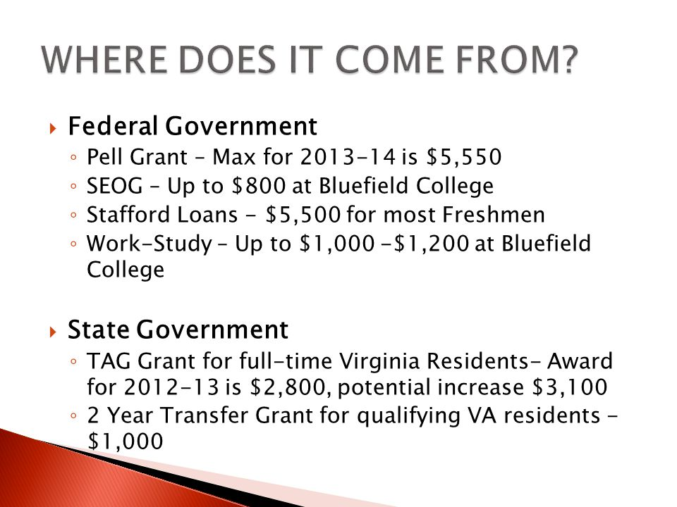  Federal Government ◦ Pell Grant – Max for 2013-14 is $5,550 ◦ SEOG – Up to $800 at Bluefield College ◦ Stafford Loans - $5,500 for most Freshmen ◦ Work-Study – Up to $1,000 -$1,200 at Bluefield College  State Government ◦ TAG Grant for full-time Virginia Residents- Award for 2012-13 is $2,800, potential increase $3,100 ◦ 2 Year Transfer Grant for qualifying VA residents - $1,000