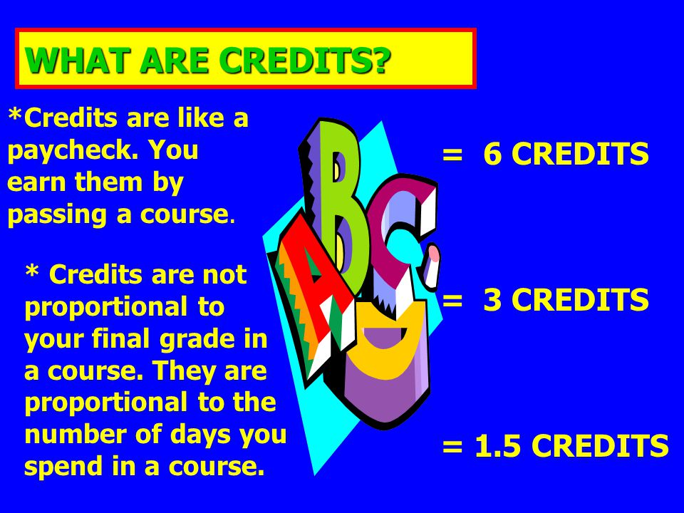 WHAT ARE CREDITS.