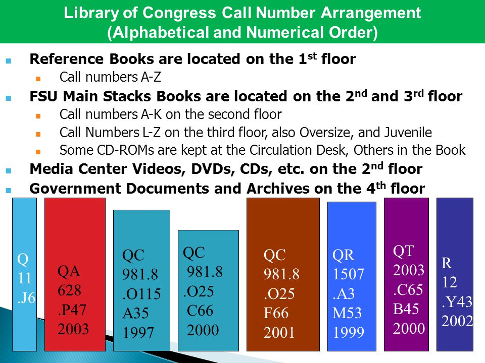 QC 981.8.O25 C66 2000 Reference Books are located on the 1 st floor Call numbers A-Z FSU Main Stacks Books are located on the 2 nd and 3 rd floor Call numbers A-K on the second floor Call Numbers L-Z on the third floor, also Oversize, and Juvenile Some CD-ROMs are kept at the Circulation Desk, Others in the Book Media Center Videos, DVDs, CDs, etc.