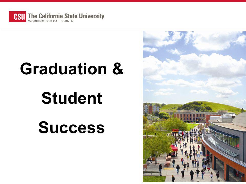 Graduation & Student Success