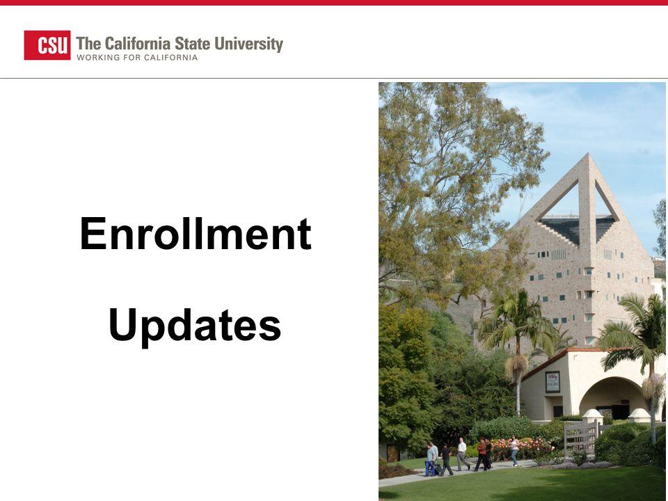 Enrollment Updates