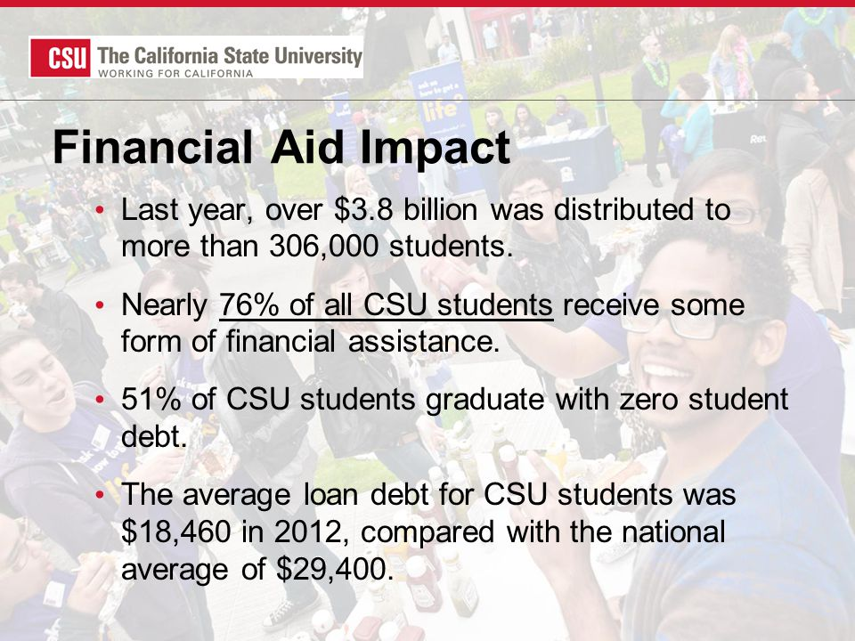 Financial Aid Impact Last year, over $3.8 billion was distributed to more than 306,000 students.