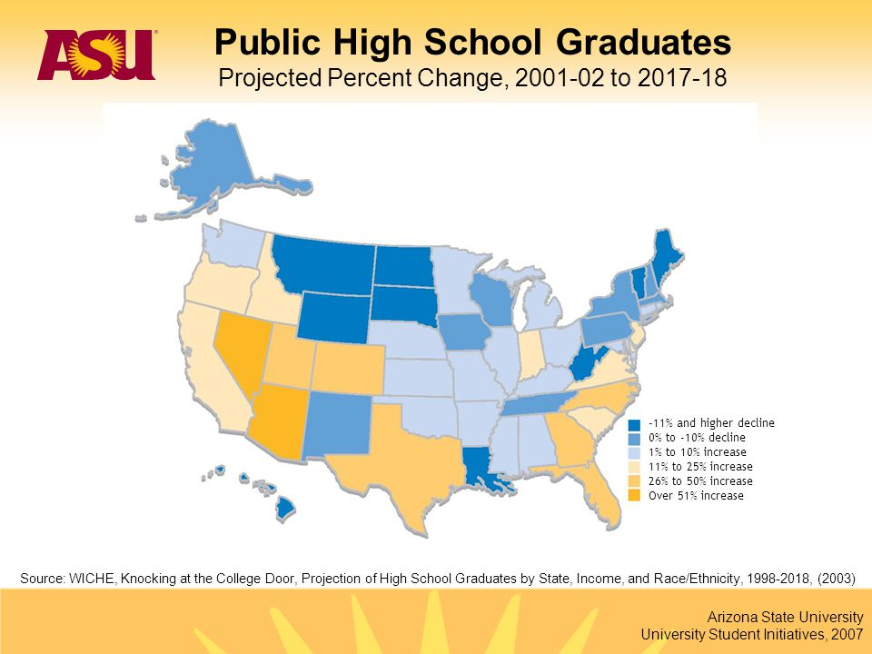 Arizona State University University Student Initiatives, 2007 New School Growth in Arizona Over the past five years… –35 new public high schools (grades 9-12) have been constructed –41,152 additional students have enrolled in these schools Source: Arizona Department of Education, September 2007