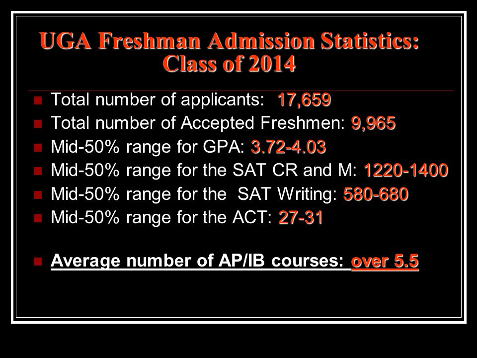 UGA Freshman Admission Statistics: Class of 2014 17,659 Total number of applicants: 17,659 9,965 Total number of Accepted Freshmen: 9,965 3.72-4.03 Mid-50% range for GPA: 3.72-4.03 1220-1400 Mid-50% range for the SAT CR and M: 1220-1400 580-680 Mid-50% range for the SAT Writing: 580-680 27-31 Mid-50% range for the ACT: 27-31 over 5.5 Average number of AP/IB courses: over 5.5