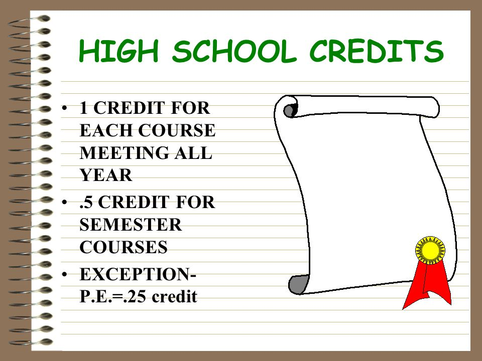 HIGH SCHOOL CREDITS 1 CREDIT FOR EACH COURSE MEETING ALL YEAR.5 CREDIT FOR SEMESTER COURSES EXCEPTION- P.E.=.25 credit