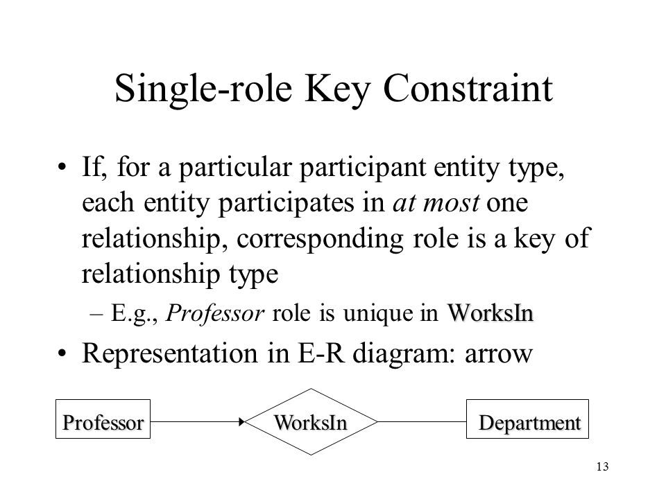13 Single-role Key Constraint If, for a particular participant entity type, each entity participates in at most one relationship, corresponding role i