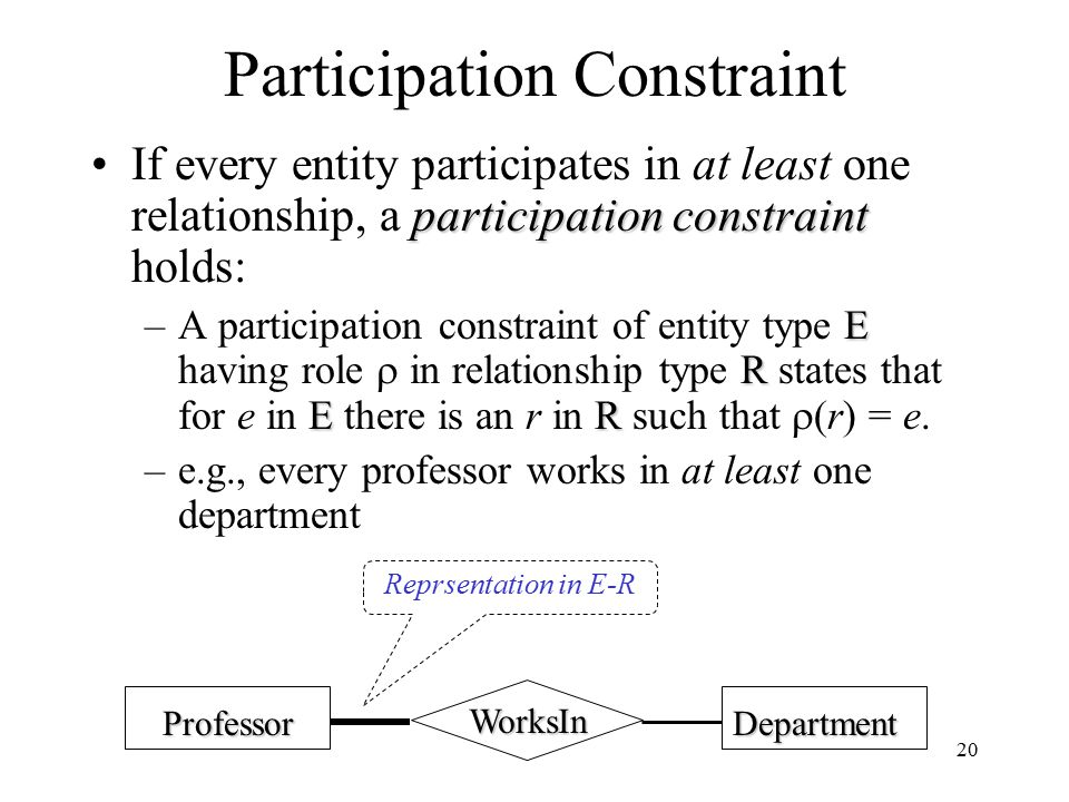 20 Participation Constraint participation constraintIf every entity participates in at least one relationship, a participation constraint holds: E R E