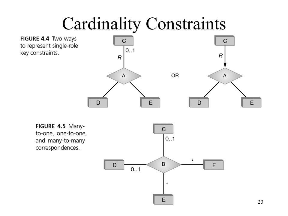 23 Cardinality Constraints