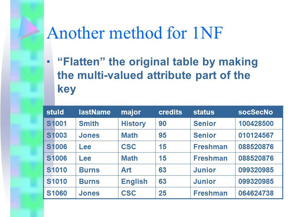 Another method for 1NF Flatten the original table by making the multi-valued attribute part of the key stuIdlastNamemajorcreditsstatussocSecNo S1001SmithHistory90Senior100428500 S1003JonesMath95Senior010124567 S1006LeeCSC15Freshman088520876 S1006LeeMath15Freshman088520876 S1010BurnsArt63Junior099320985 S1010BurnsEnglish63Junior099320985 S1060JonesCSC25Freshman064624738