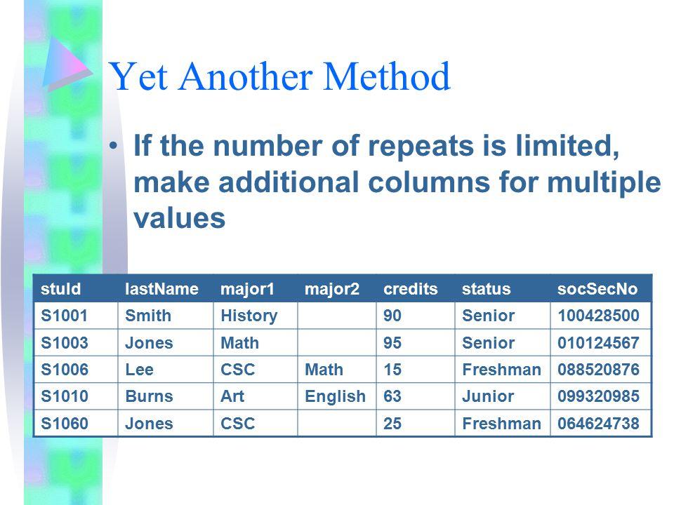 Yet Another Method If the number of repeats is limited, make additional columns for multiple values stuIdlastNamemajor1major2creditsstatussocSecNo S1001SmithHistory90Senior100428500 S1003JonesMath95Senior010124567 S1006LeeCSCMath15Freshman088520876 S1010BurnsArtEnglish63Junior099320985 S1060JonesCSC25Freshman064624738