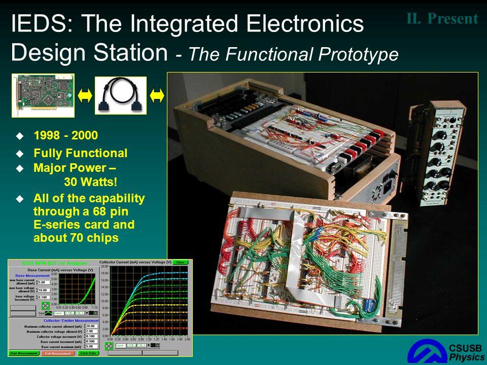  1998 - 2000  Fully Functional  Major Power – 30 Watts.
