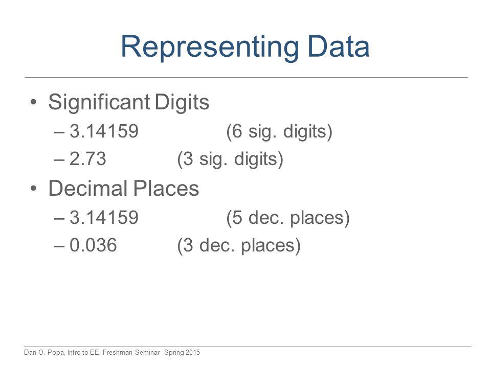 Dan O. Popa, Intro to EE, Freshman Seminar Spring 2015 Representing Data Significant Digits –3.14159(6 sig. digits) –2.73(3 sig. digits) Decimal Place